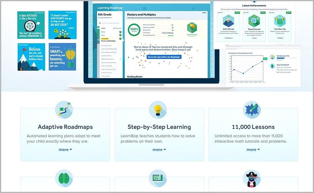 Online math tutoring LearnBop Review